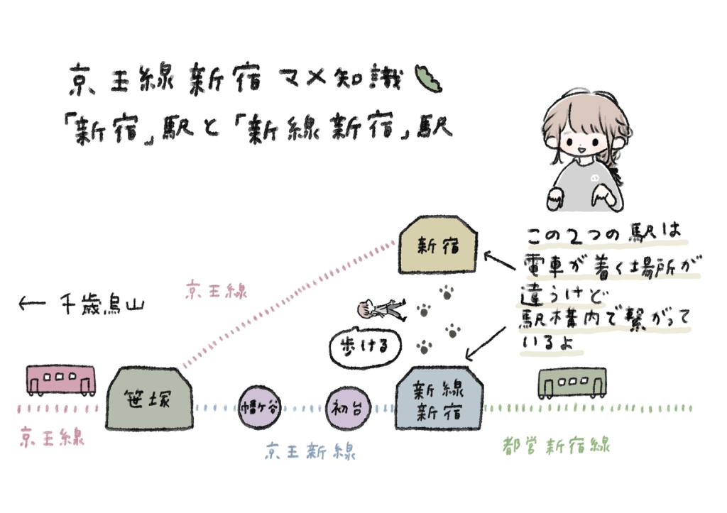 京王線新宿駅と新線新宿駅の違い